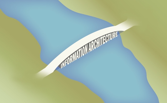 Bridge of Information Architecture