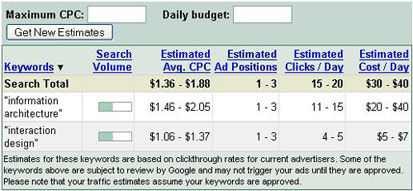 Google AdWords Traffic Estimator