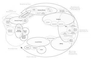 Maps for Understanding