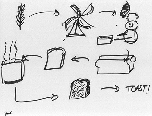 Draw Toast by Tom Wujec